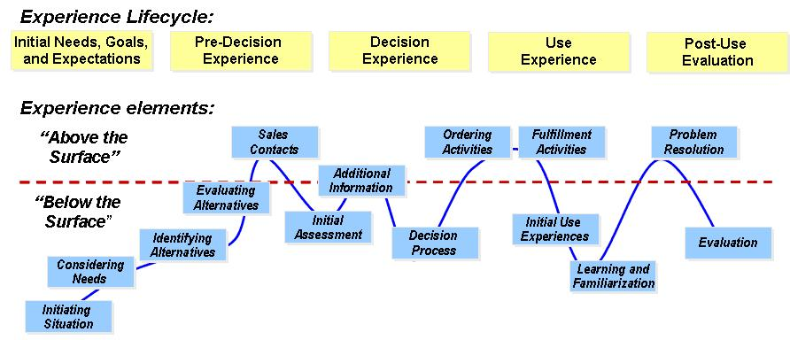 discoveries involve experiences of expectation and Frequently asked questions (faq) frequently asked questions (faq)  due regard must be given to the continuing discoveries of biblical criticism, serious scholarship and archaeology  they involve a readiness to extend to each other a positive, involved and constructive tolerance.
